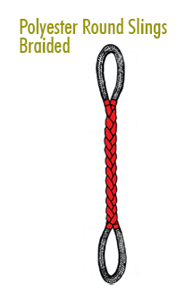 Polyester Round Slings Rental | Rigging Equipment