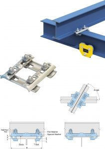 Lindapter Flush Clamp Proper Setup